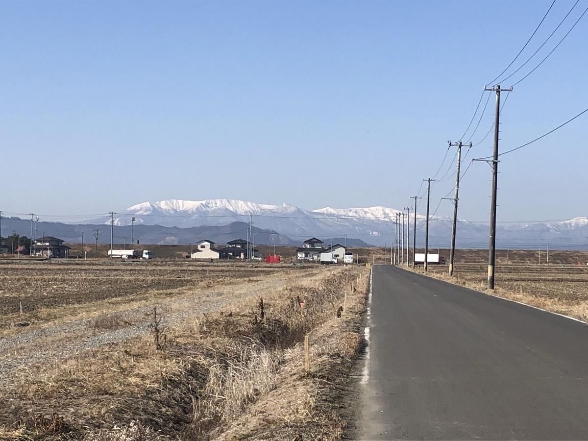 f:id:tokidokibike:20210128111841j:plain