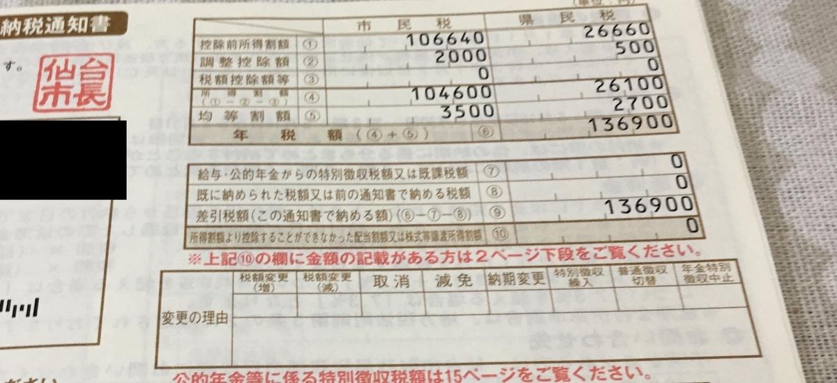 f:id:tokidokibike:20210619223301j:plain