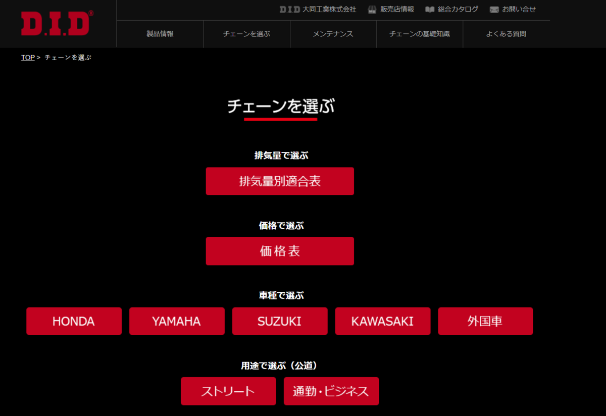 f:id:tokidokibike:20210628234950p:plain