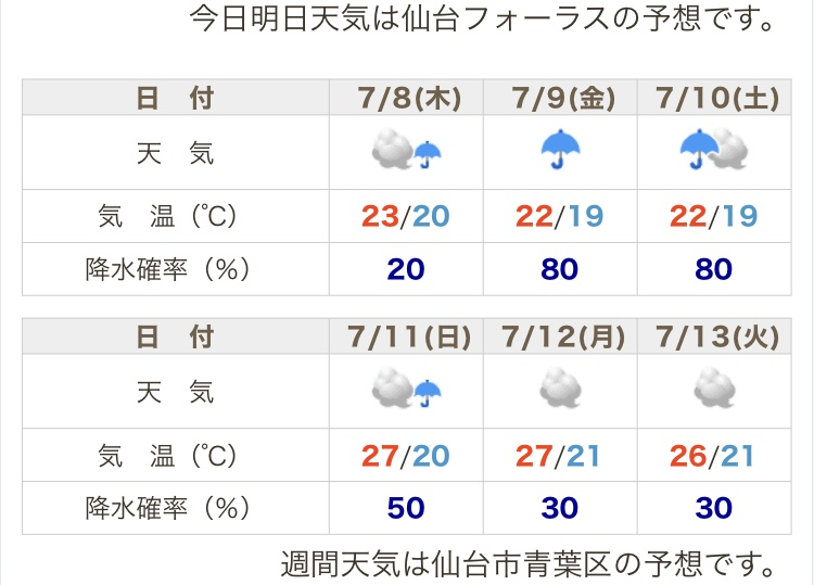 f:id:tokidokibike:20210706222155j:plain