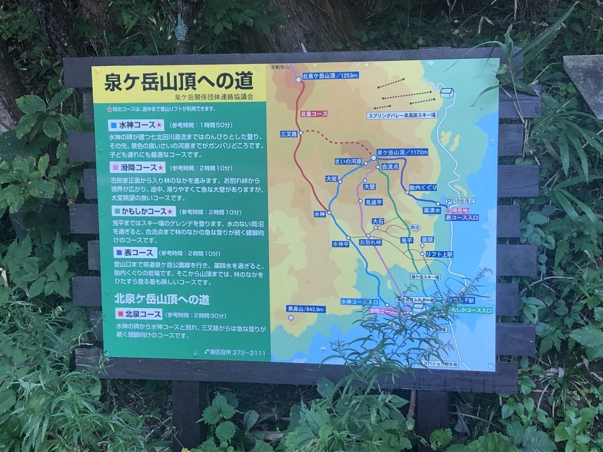 f:id:tokidokibike:20210830223743j:plain