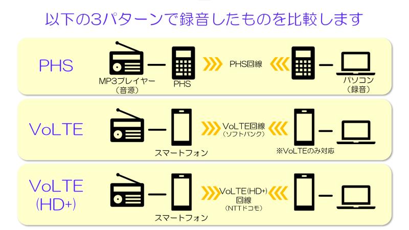 f:id:tokieng:20210207121949p:plain