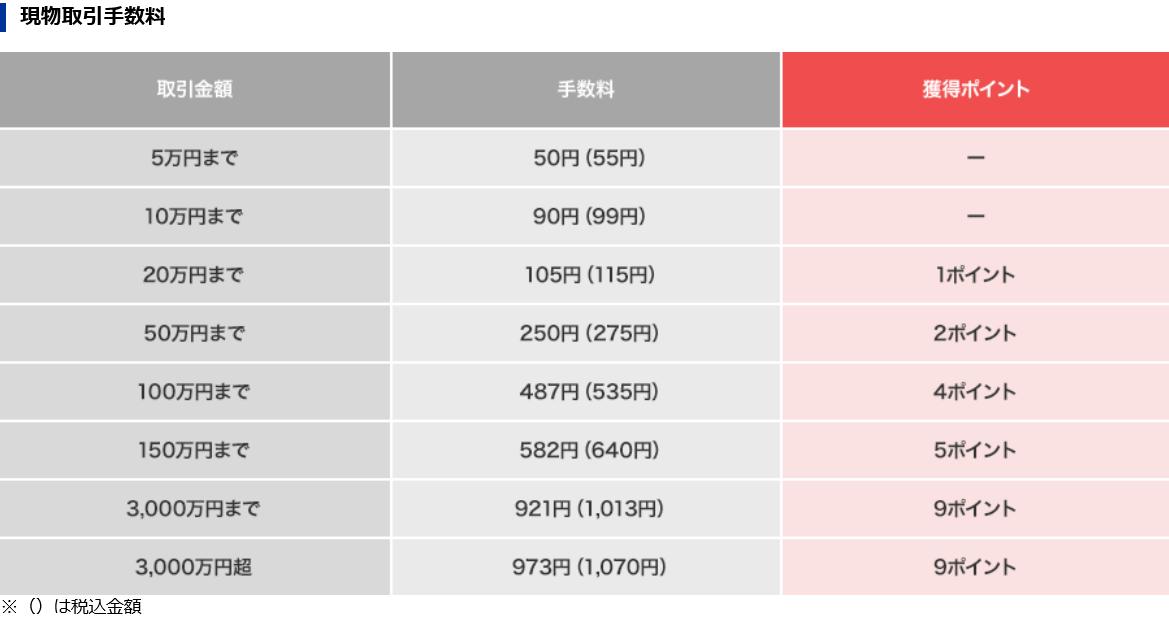 f:id:tokikomama:20201127145101p:plain