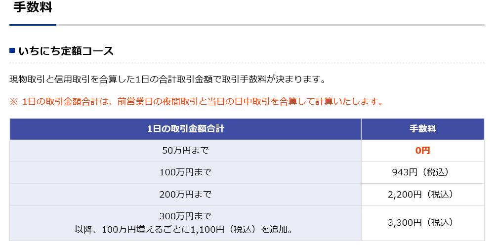f:id:tokikomama:20201127145123p:plain