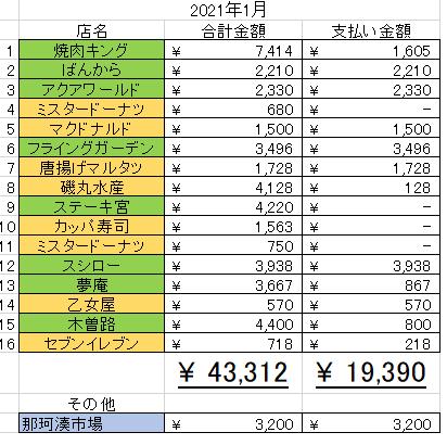 f:id:tokikomama:20210131135525p:plain