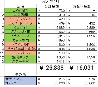 f:id:tokikomama:20210228125151p:plain