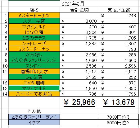 f:id:tokikomama:20210402080728p:plain