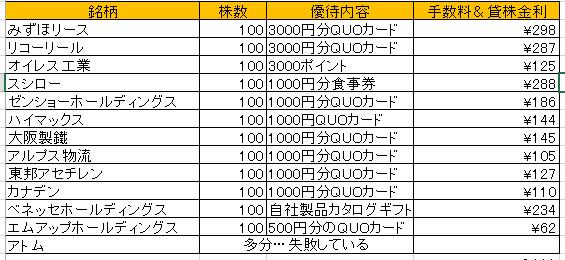 f:id:tokikomama:20210422145758p:plain
