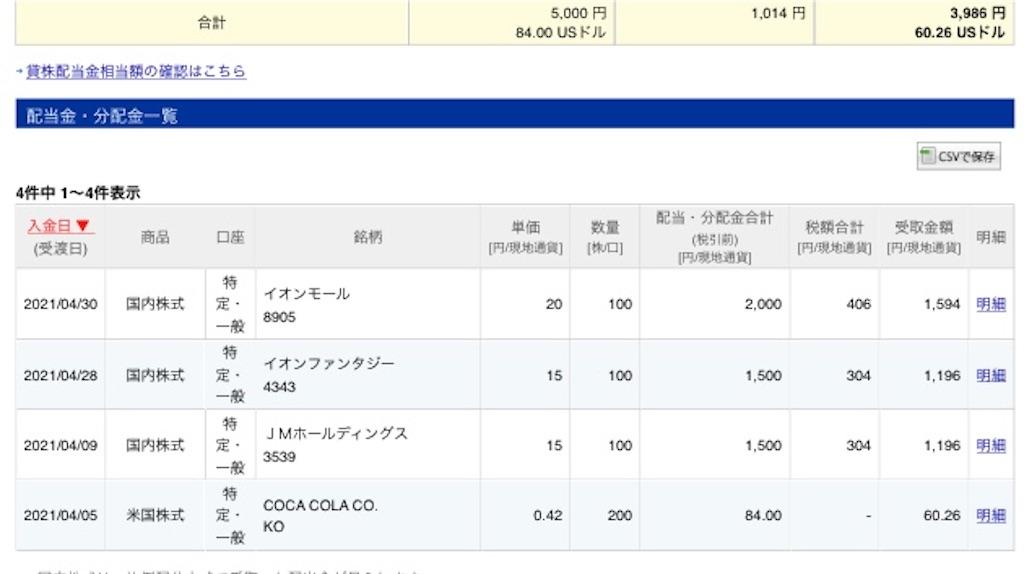 f:id:tokikomama:20210501220358j:plain