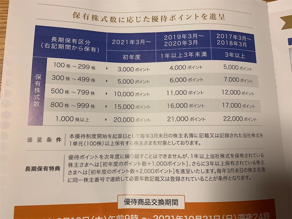 f:id:tokikomama:20210612015143j:plain