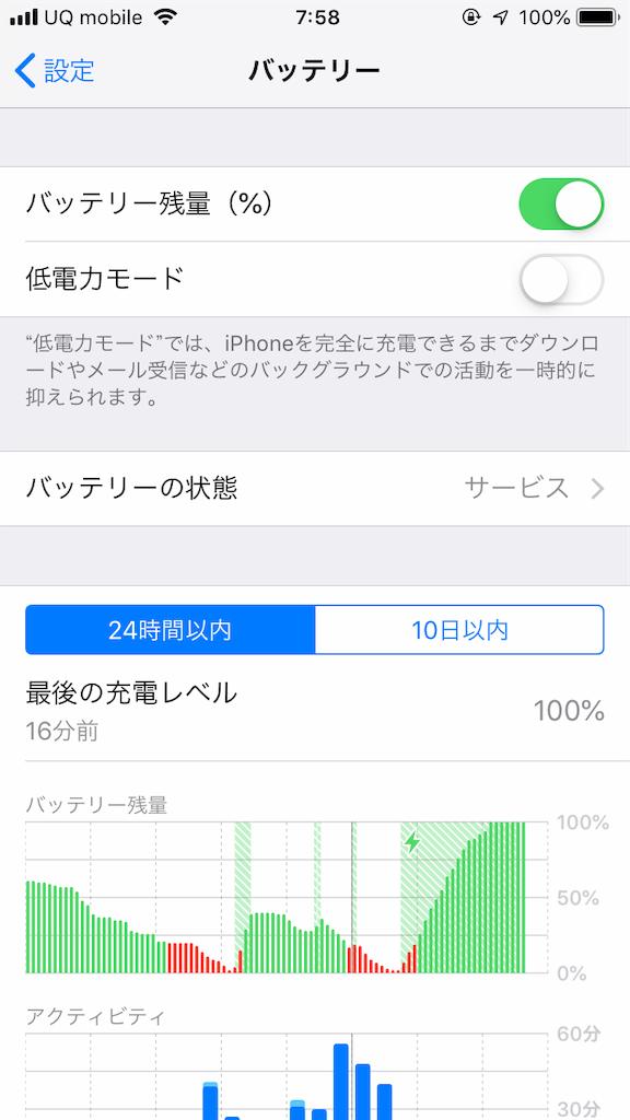 f:id:tokikotan:20190221080003p:image