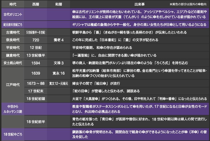 f:id:tokinokaseki:20200618181612p:plain