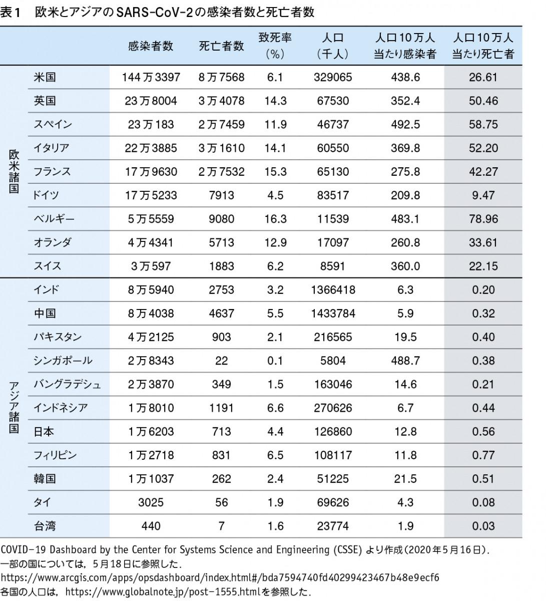 f:id:tokinokaseki:20200622213527j:plain