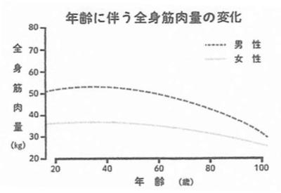 f:id:tokinokaseki:20200707011658p:plain