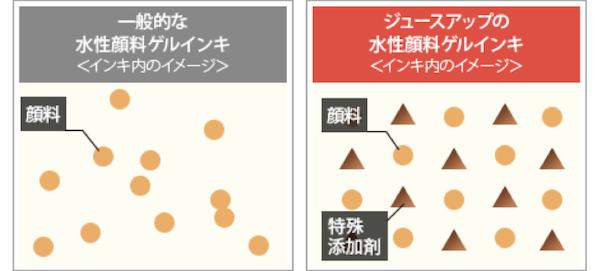 f:id:tokinokaseki:20200723213648p:plain