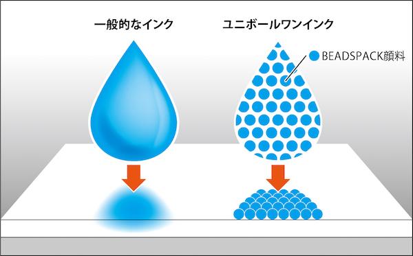 f:id:tokinokaseki:20200723213740j:plain