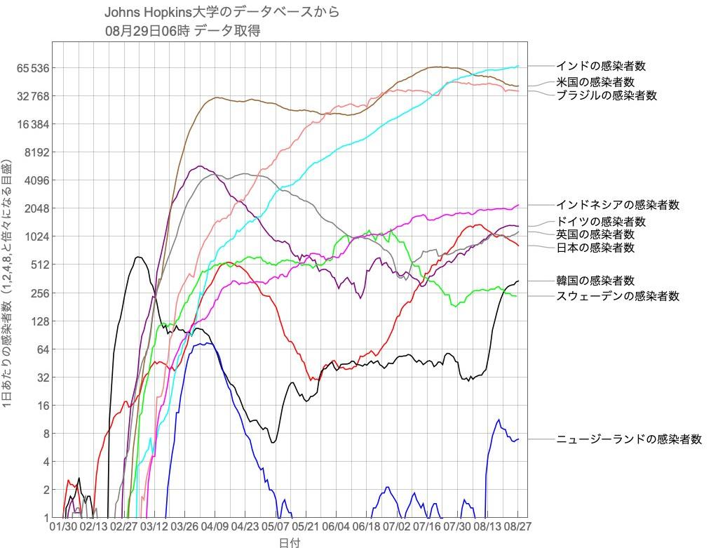 f:id:tokinokaseki:20200830093928p:plain