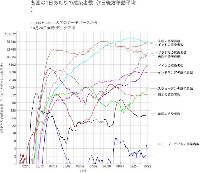 f:id:tokinokaseki:20201024190218j:plain