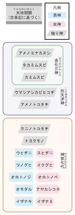 f:id:tokinokaseki:20201108175642p:plain