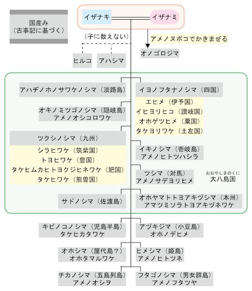 f:id:tokinokaseki:20201108175836p:plain