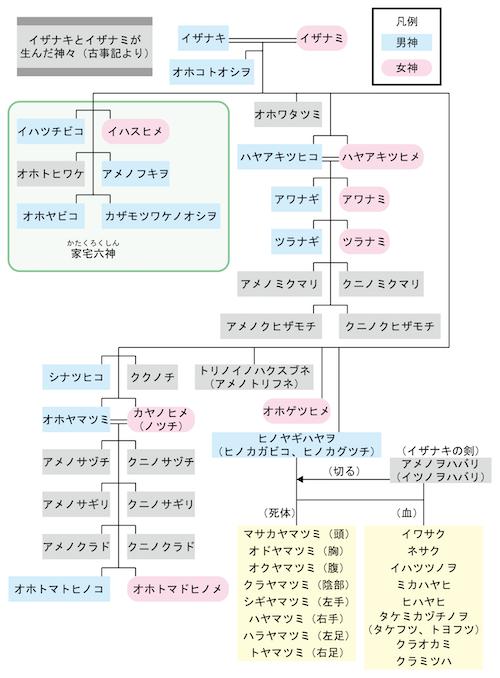 f:id:tokinokaseki:20201108175930p:plain