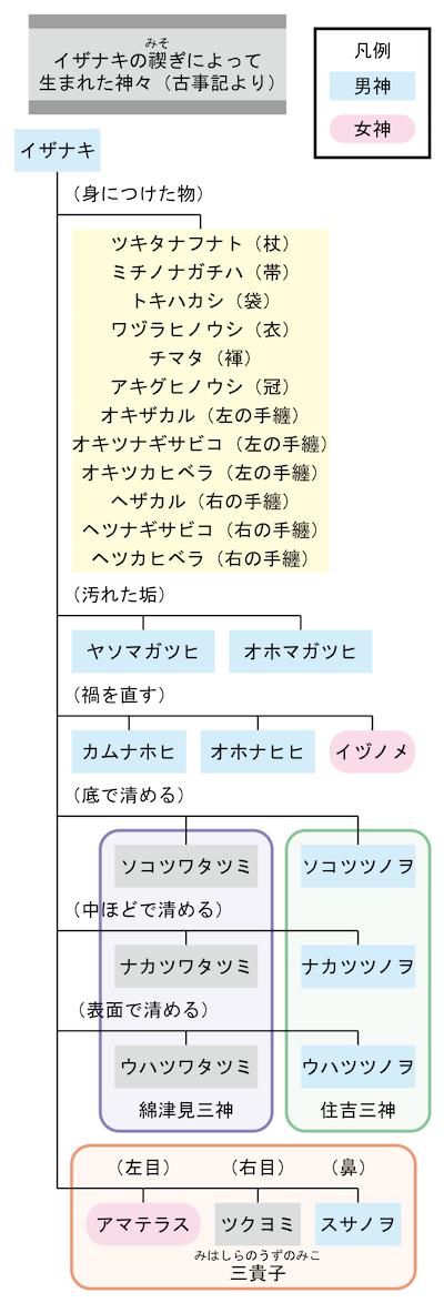 f:id:tokinokaseki:20201124212827p:plain