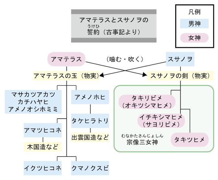 f:id:tokinokaseki:20201202010030p:plain