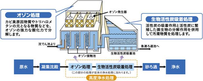 f:id:tokinokaseki:20201204213800j:plain