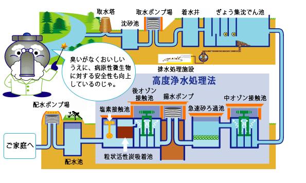 f:id:tokinokaseki:20201204214044p:plain