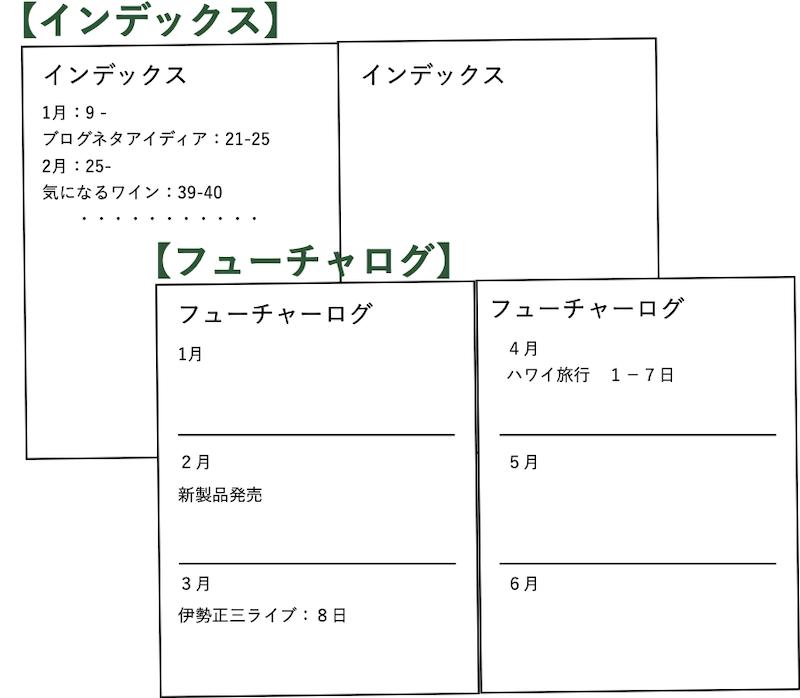 f:id:tokinokaseki:20201209104012p:plain