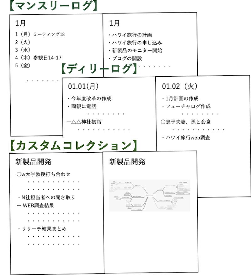 f:id:tokinokaseki:20201209104030p:plain