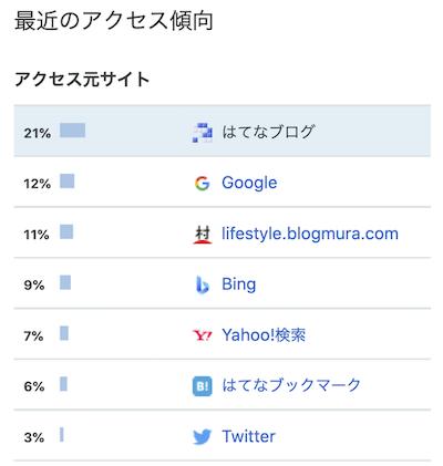 f:id:tokinokaseki:20201211132838p:plain