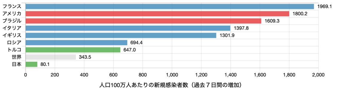 f:id:tokinokaseki:20210216211132p:plain