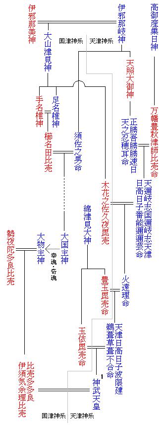 f:id:tokinokaseki:20210219231351p:plain