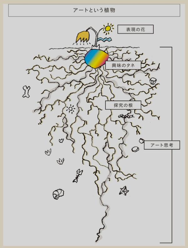 f:id:tokinokaseki:20210224224928p:plain