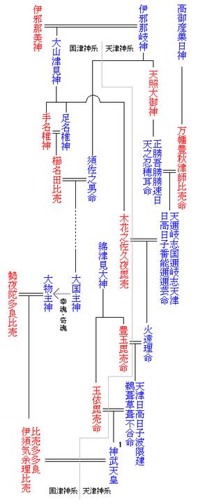 f:id:tokinokaseki:20210228160335p:plain