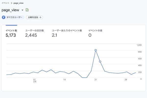 f:id:tokinokaseki:20210303215501j:plain