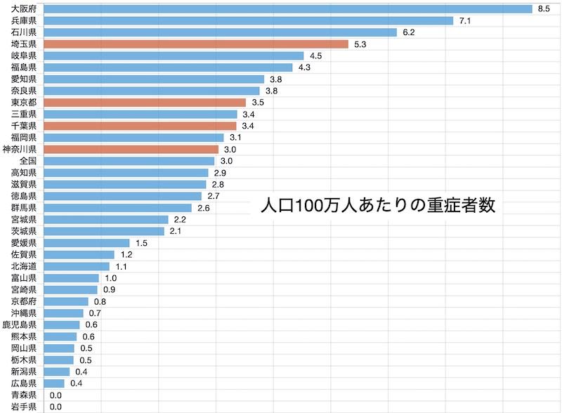 f:id:tokinokaseki:20210307165127j:plain