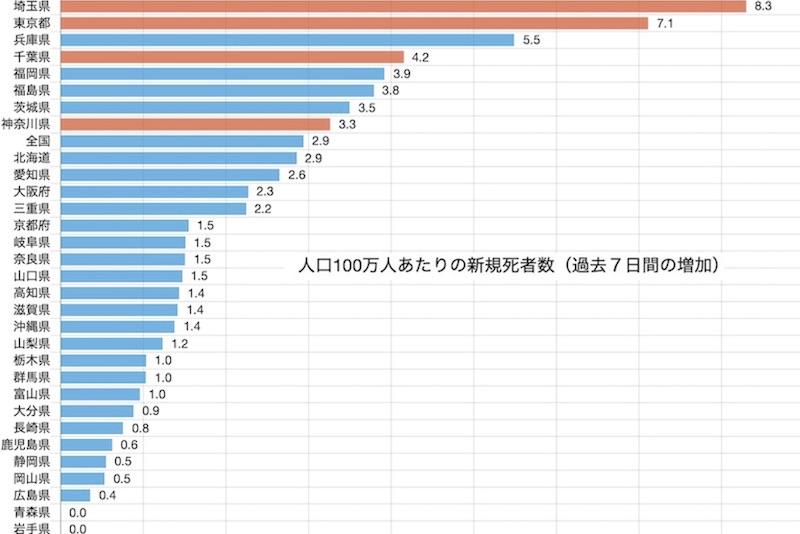f:id:tokinokaseki:20210307165315j:plain