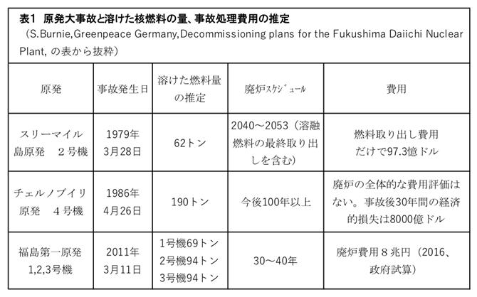 f:id:tokinokaseki:20210311225647p:plain