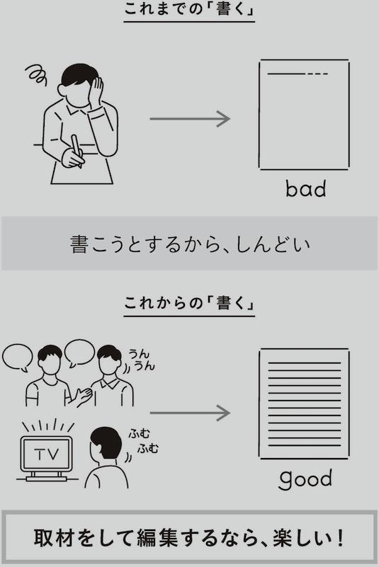 f:id:tokinokaseki:20210318204605p:plain