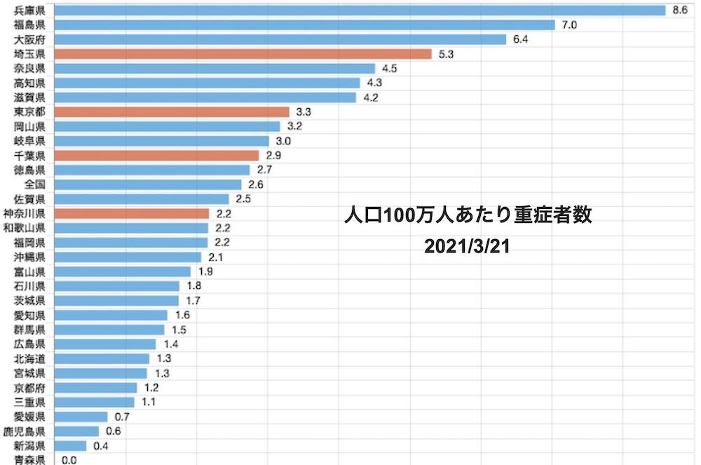 f:id:tokinokaseki:20210321173825j:plain