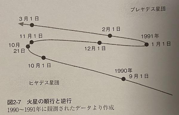 f:id:tokinokaseki:20210420233301j:plain