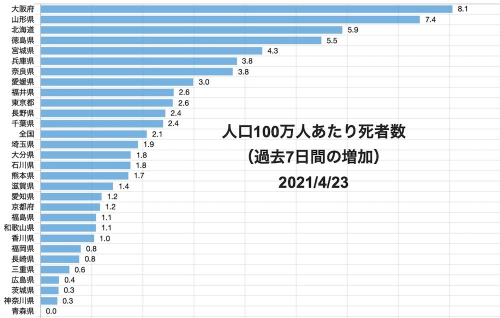 f:id:tokinokaseki:20210424091010j:plain
