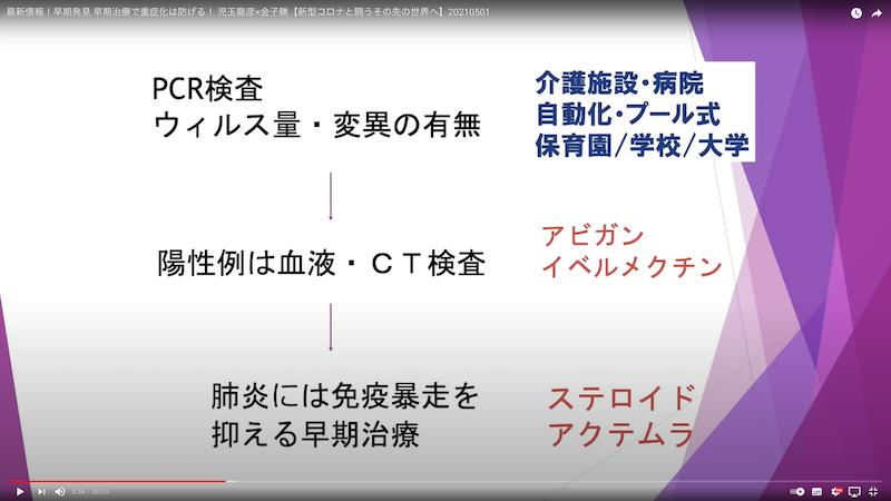 f:id:tokinokaseki:20210504235842p:plain