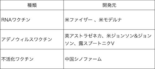 f:id:tokinokaseki:20210518184654p:plain
