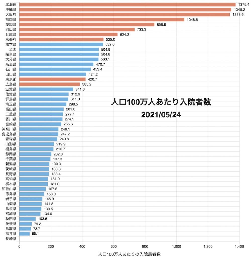 f:id:tokinokaseki:20210525155410j:plain