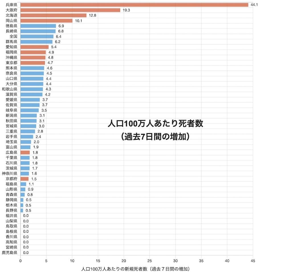 f:id:tokinokaseki:20210525155643j:plain
