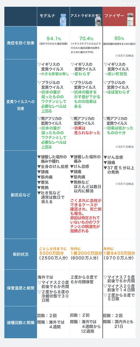 f:id:tokinokaseki:20210602221612j:plain