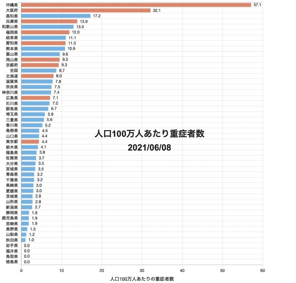 f:id:tokinokaseki:20210609133539j:plain